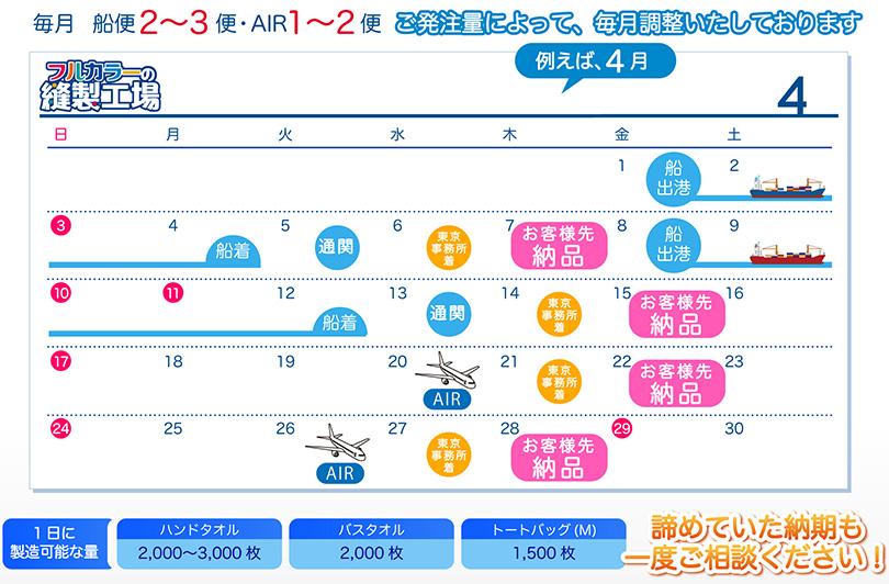毎月 船便2~3便・AIR1~2便 ご発注量によって、毎月調整いたしております